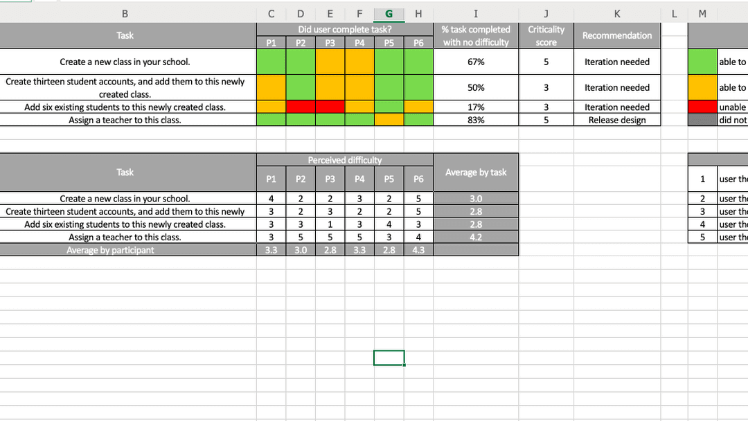 Results spreadsheet used since Jan 2020.